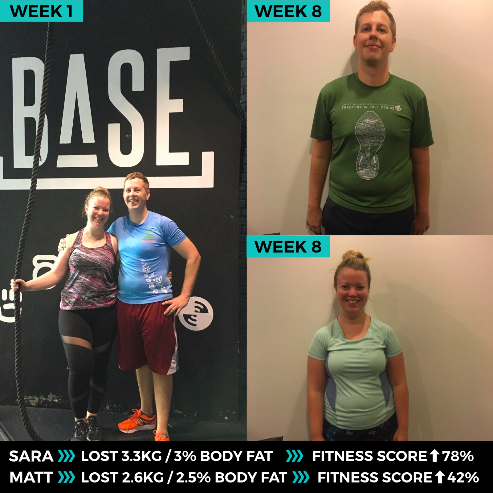Power Couple Matt & Sara Took On The 60 Day Challenge Together